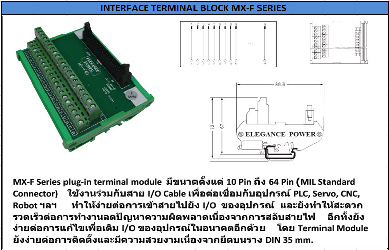 INTERFACE TERMINAL BLOCK MX-F SERIES
